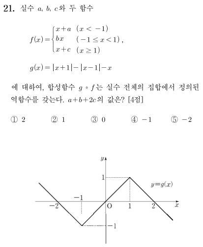 2018_9월_모의고사_수학_나형_21번.png