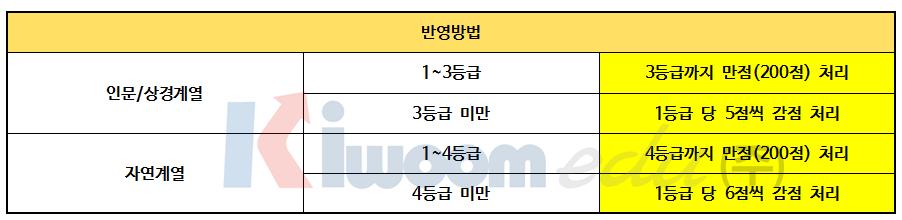 2019 경희대 전형계획안012-1.png