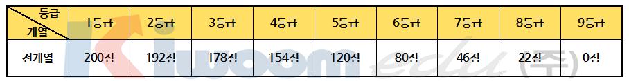 2019 경희대 전형계획안012.png
