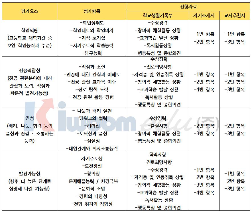 2019 경희대 전형계획안008.png