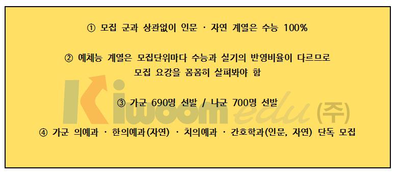 2019 경희대 전형계획안011.png