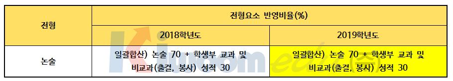 2019 경희대 전형계획안008-1.png
