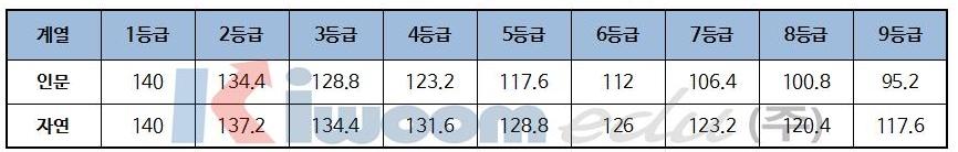 2019 한국외국어대학교 입학전형 분석007-2.jpg