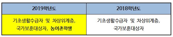 2019 한국외국어대학교 입학전형 분석003-1.png