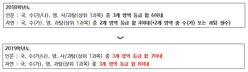 2019 서울시립대학교 입학전형004-1.png