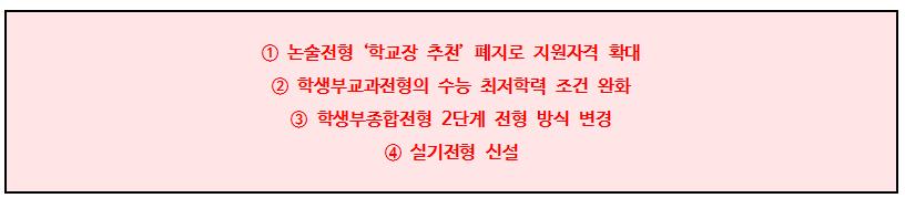 2019 서울시립대학교 입학전형002-1.png