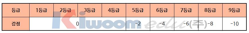2019 서울시립대학교 입학전형008-1.png