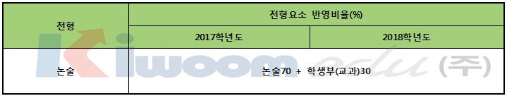 한국외대8.PNG