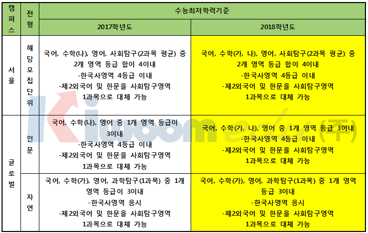 한국외대6.PNG