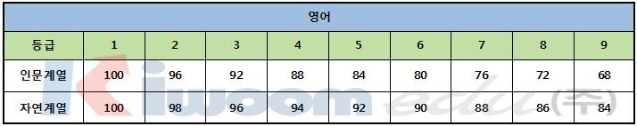 한국외대15.PNG