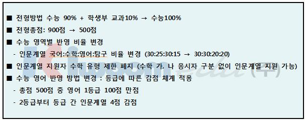 한국외대12.PNG