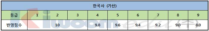 한국외대14.PNG