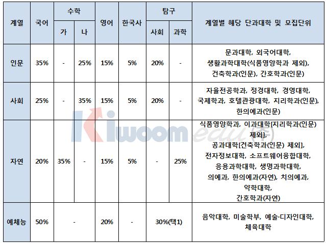 2020학년도 경희대 전형 계획안 1 (8).png