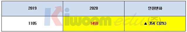 2020학년도 경희대 전형 계획안 1 (6).png