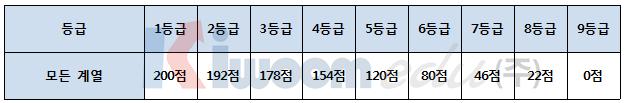 2020학년도 경희대 전형 계획안 1 (9).png