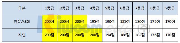 2020학년도 경희대 전형 계획안 1 (10).png