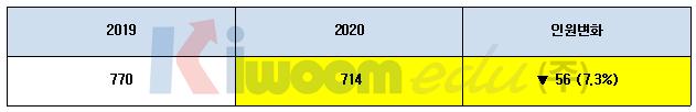 2020학년도 경희대 전형 계획안 1 (3).png
